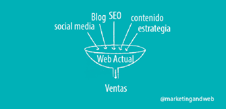 Estrategias de Marketing Online