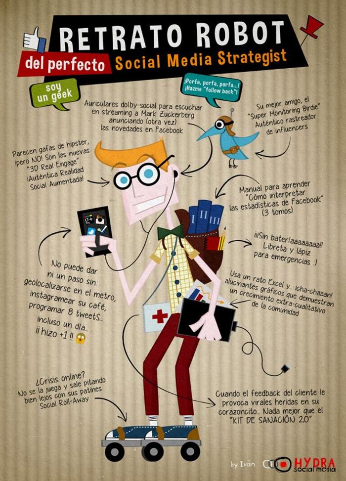 social media estrategist