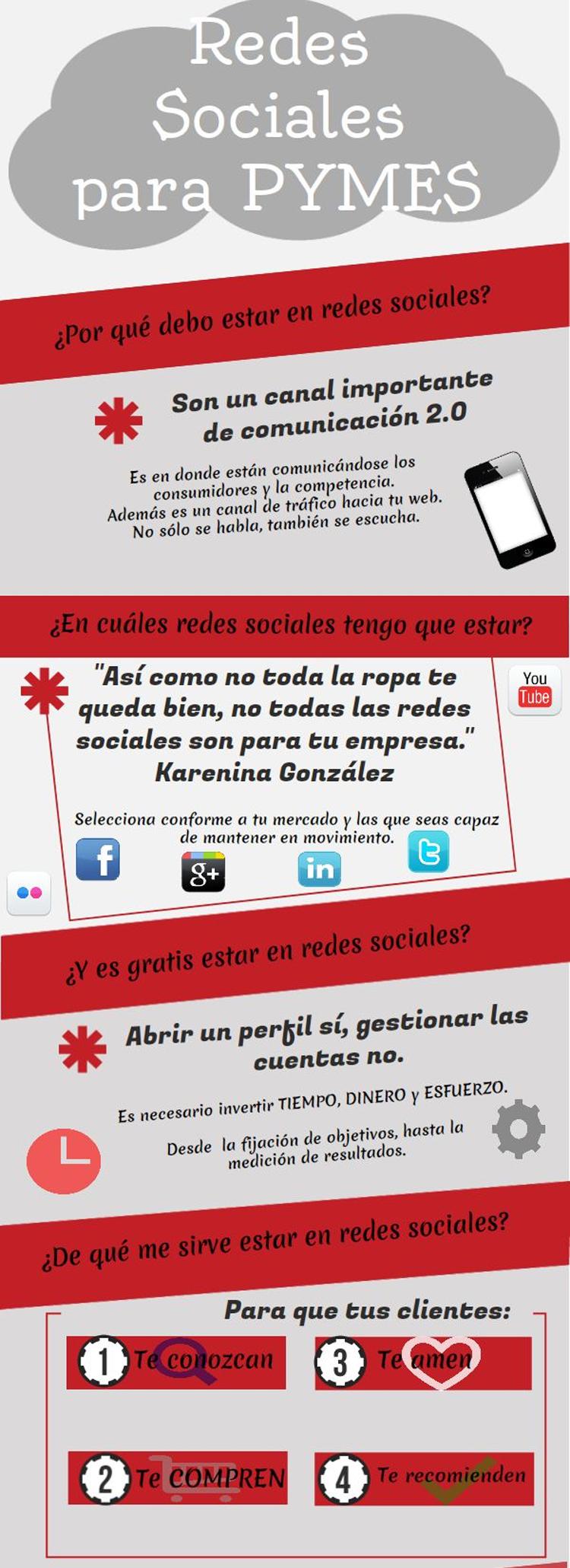 redes sociales y marketing online