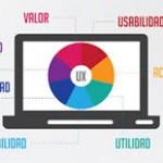 Usabilidad web. 10 consejos para conseguir más tráfico y más VENTAS desde ya