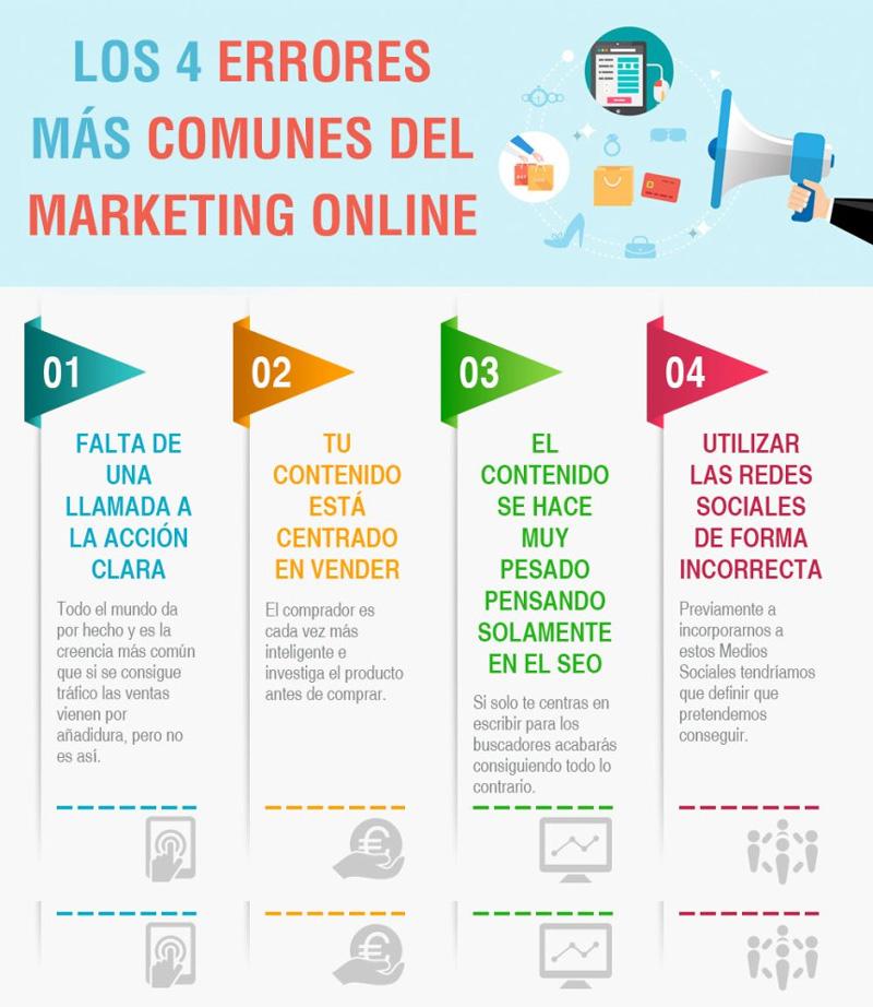 errores-marketing-online
