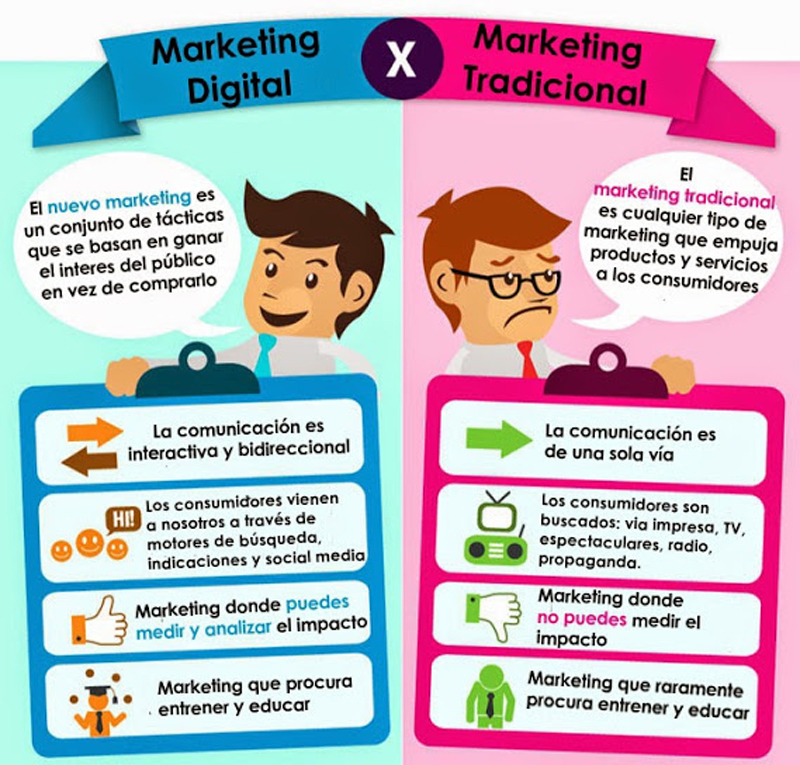 infografía marketing online