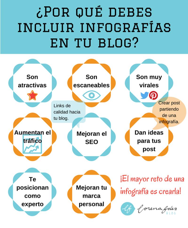 por que utilizar infografías en tu blog