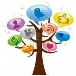 24 claves para que tu estrategia en redes sociales sea un éxito rotundo. Mega guía de estrategia