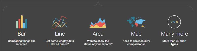 infogram - herramienta para hacer infografías