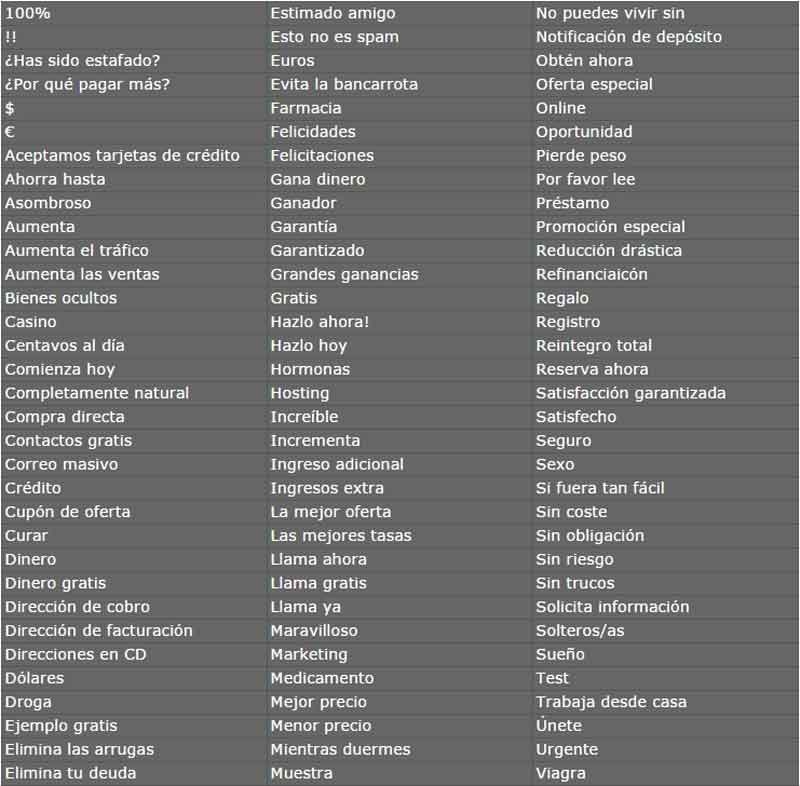 spamwords