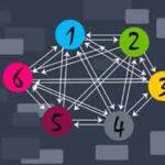 Link Building: Qué es y como hacerlo como un profesional