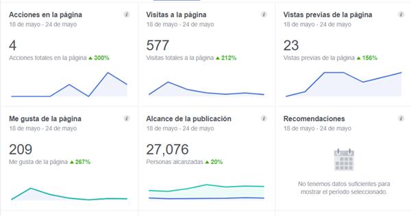 analisis social media